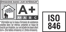 Certificado de calidad de la silicona para baños Olivé S-60